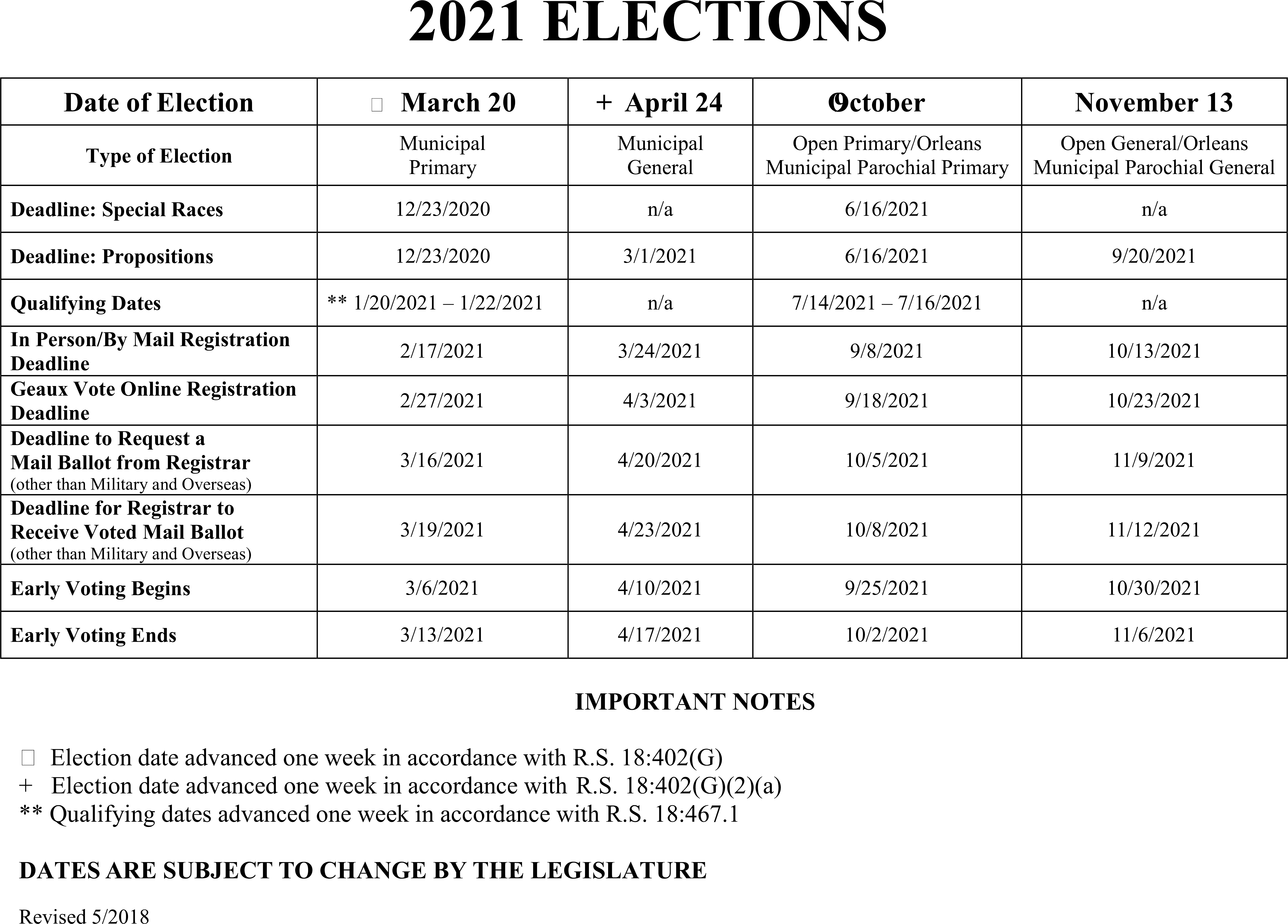 2021 Elections Dates