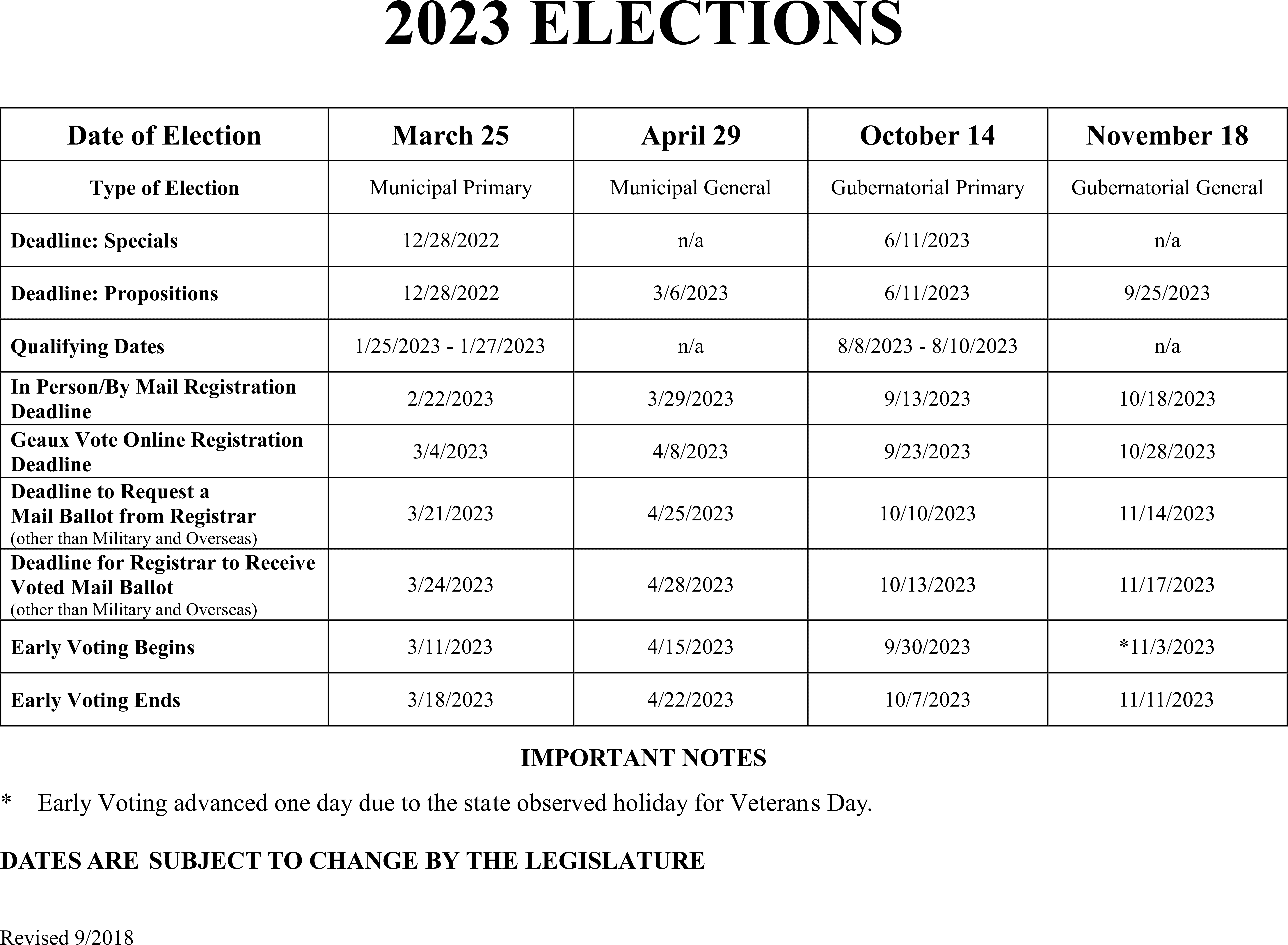 2023 Elections Dates